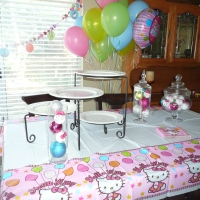 A More Up Close and Personal Look at Hello Kitty B-Day Party